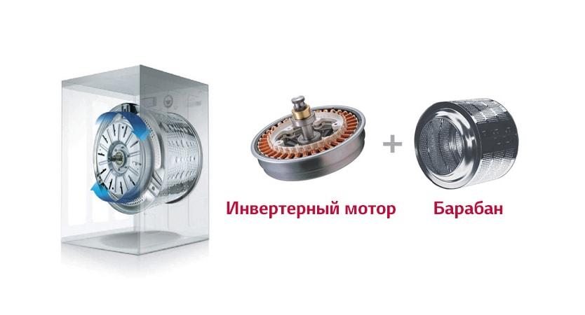 Топ-5 стиральных машин с инверторным мотором